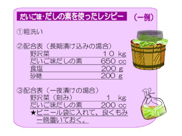 野沢菜漬レシピ